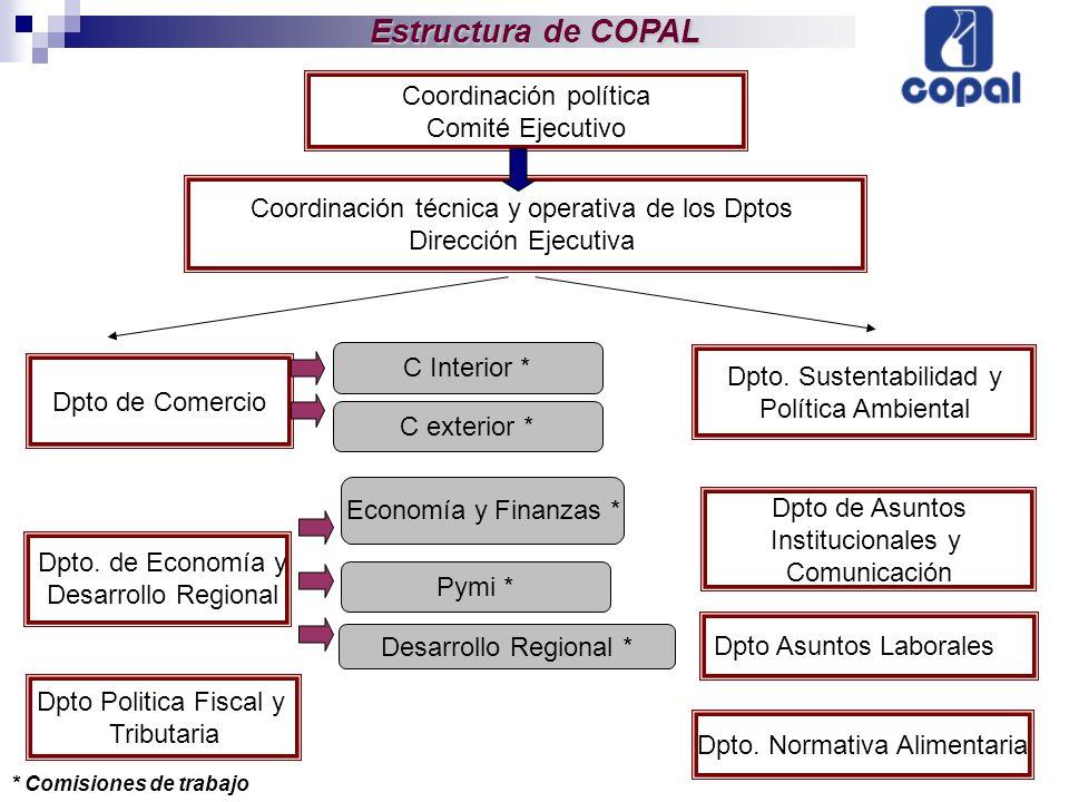 Estructura de COPAL Coordinación política Comité Ejecutivo