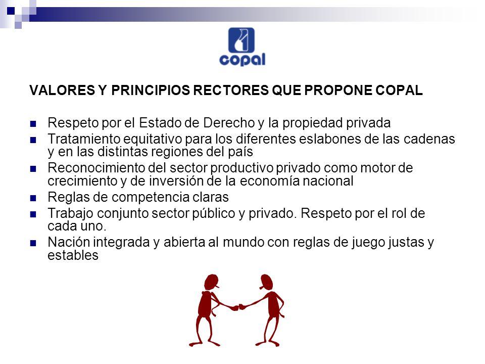 VALORES Y PRINCIPIOS RECTORES QUE PROPONE COPAL