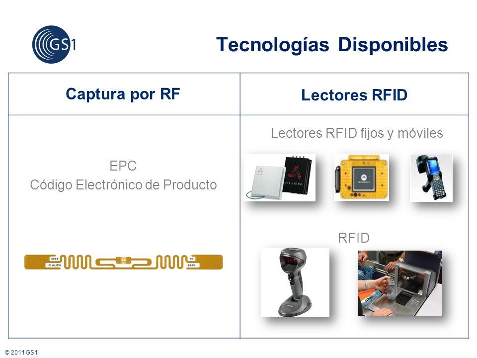 Tecnologías Disponibles