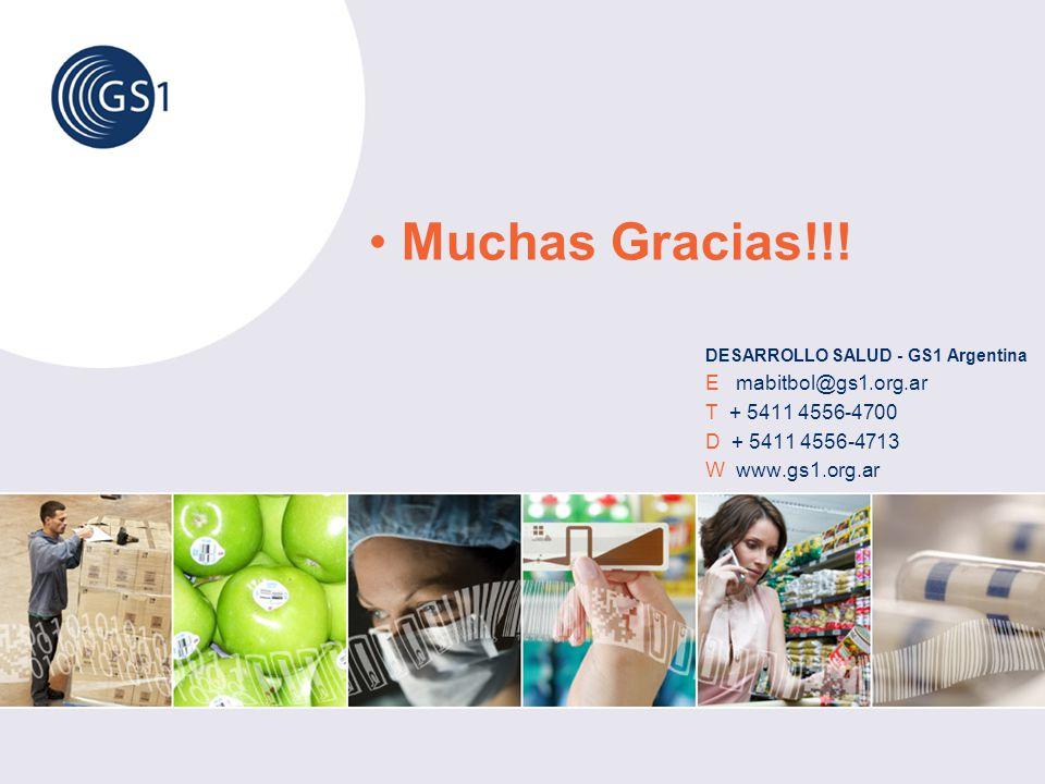 Muchas Gracias!!! E mabitbol@gs1.org.ar T + 5411 4556-4700