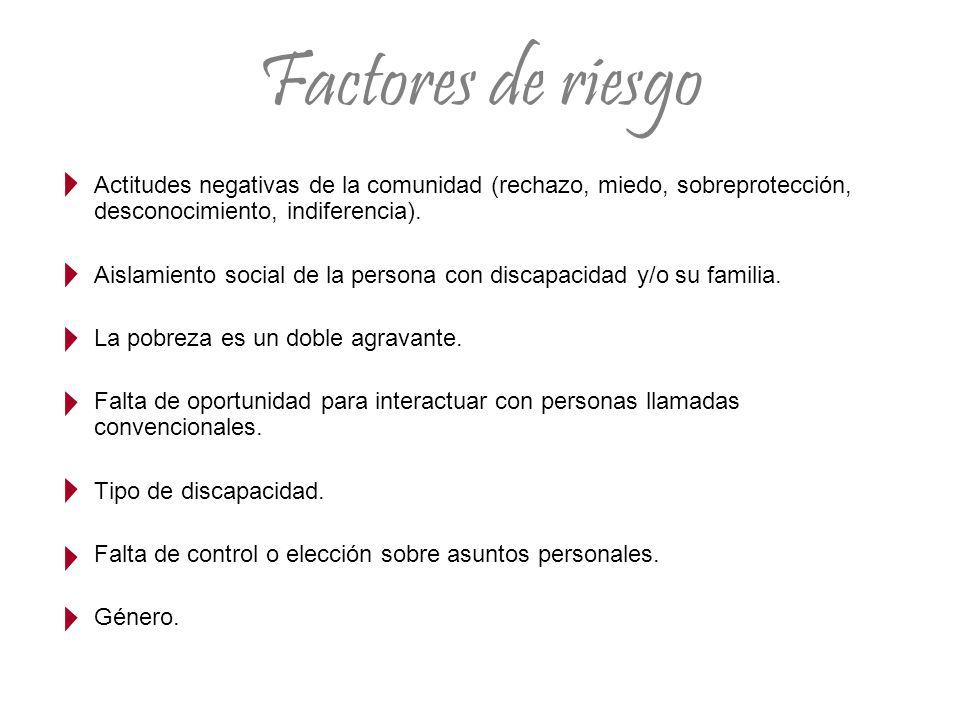 Factores de riesgo Actitudes negativas de la comunidad (rechazo, miedo, sobreprotección, desconocimiento, indiferencia).