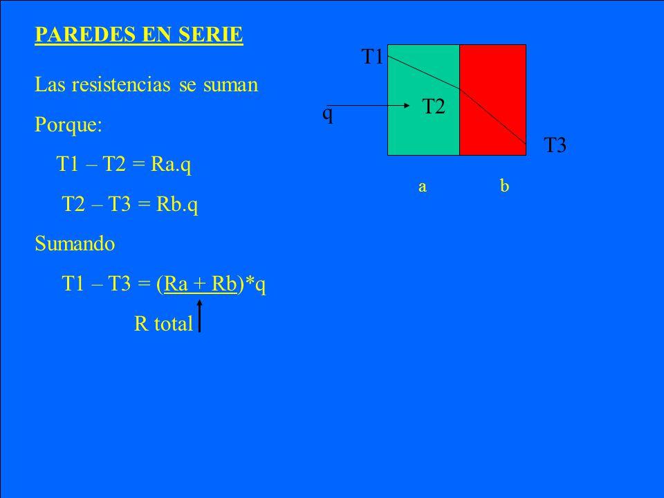 Las resistencias se suman Porque: T1 – T2 = Ra.q T2 – T3 = Rb.q