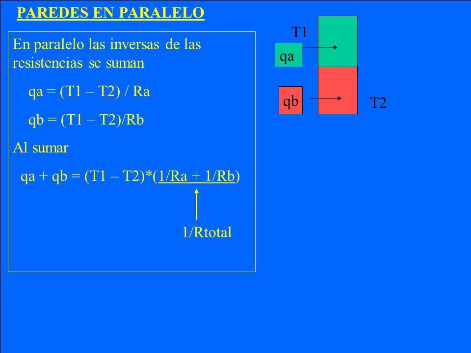 PAREDES EN PARALELO T1. En paralelo las inversas de las resistencias se suman. qa = (T1 – T2) / Ra.