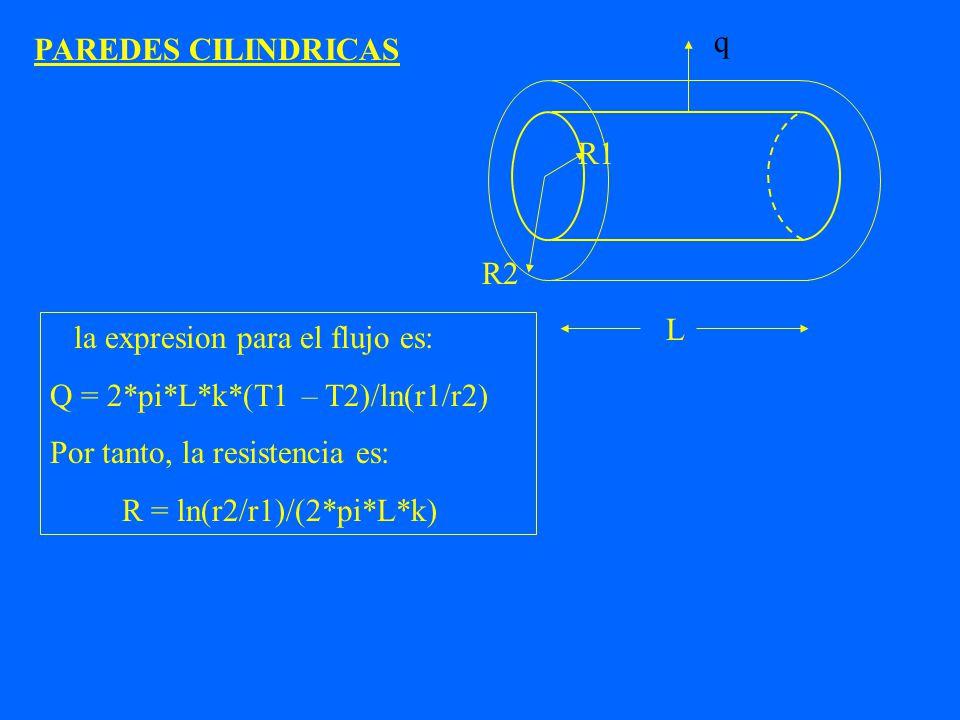 q PAREDES CILINDRICAS. R1. R2. L. la expresion para el flujo es: Q = 2*pi*L*k*(T1 – T2)/ln(r1/r2)