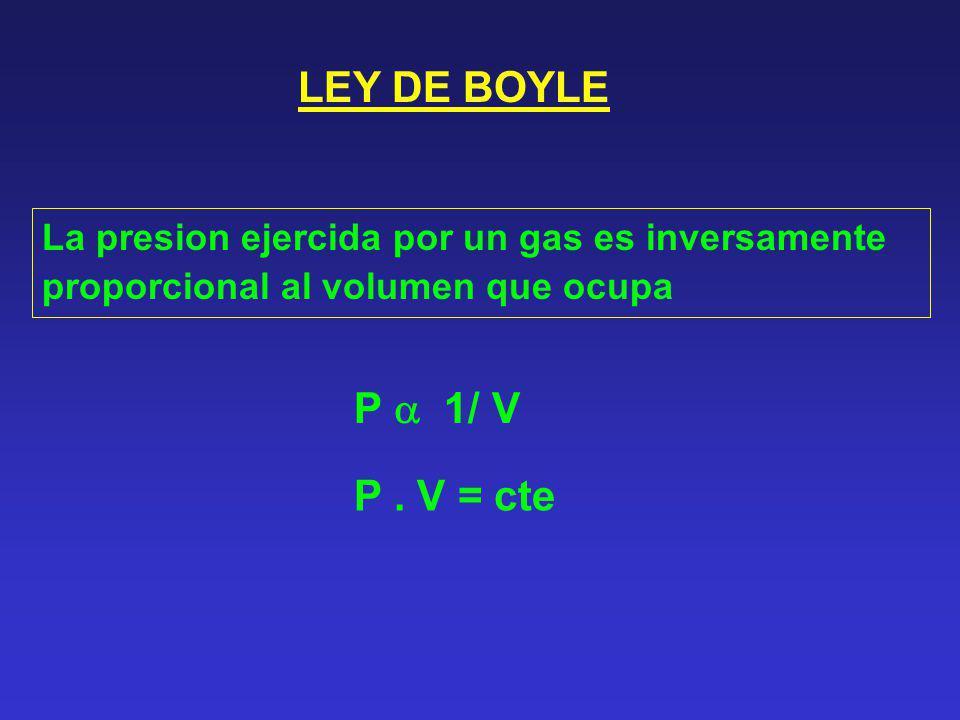 LEY DE BOYLE P  1/ V P . V = cte