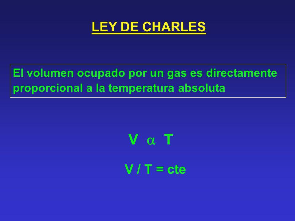 V  T LEY DE CHARLES V / T = cte
