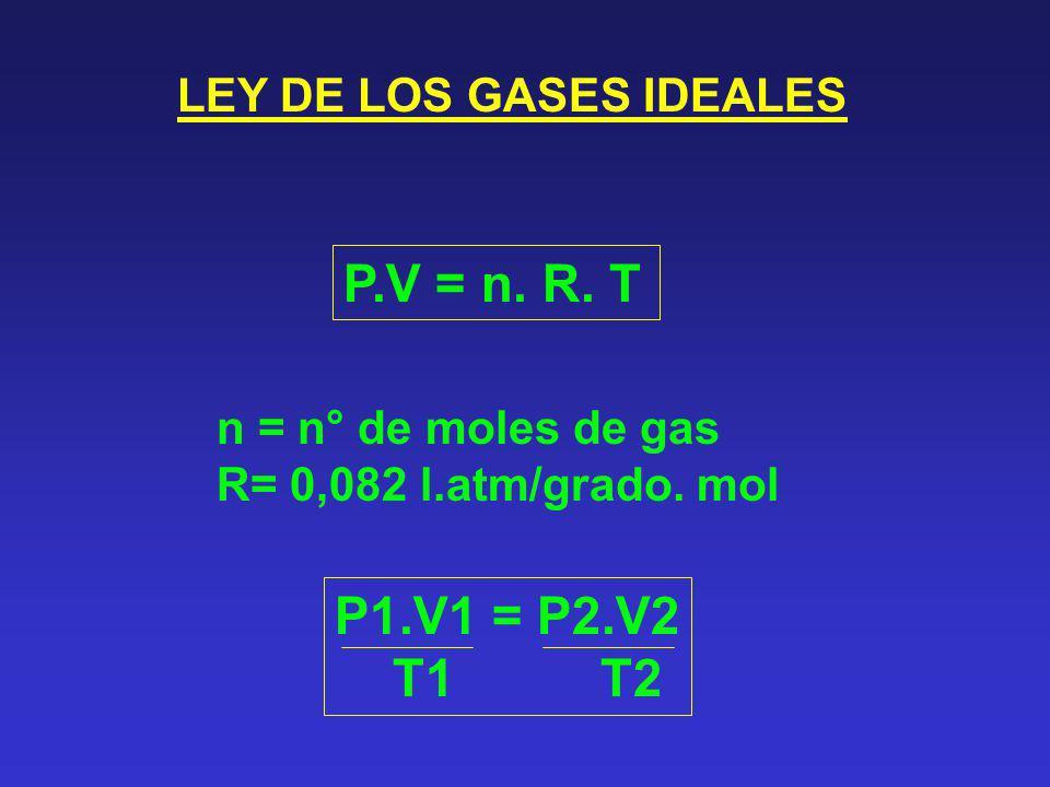 P.V = n. R. T P1.V1 = P2.V2 T1 T2 LEY DE LOS GASES IDEALES