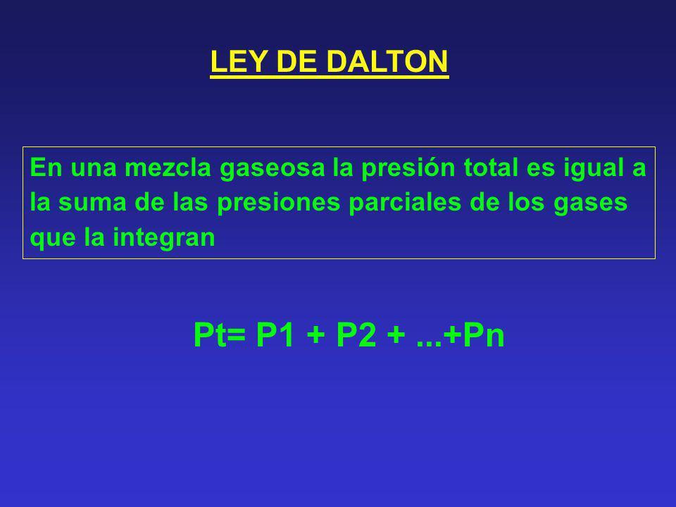 Pt= P1 + P2 + ...+Pn LEY DE DALTON