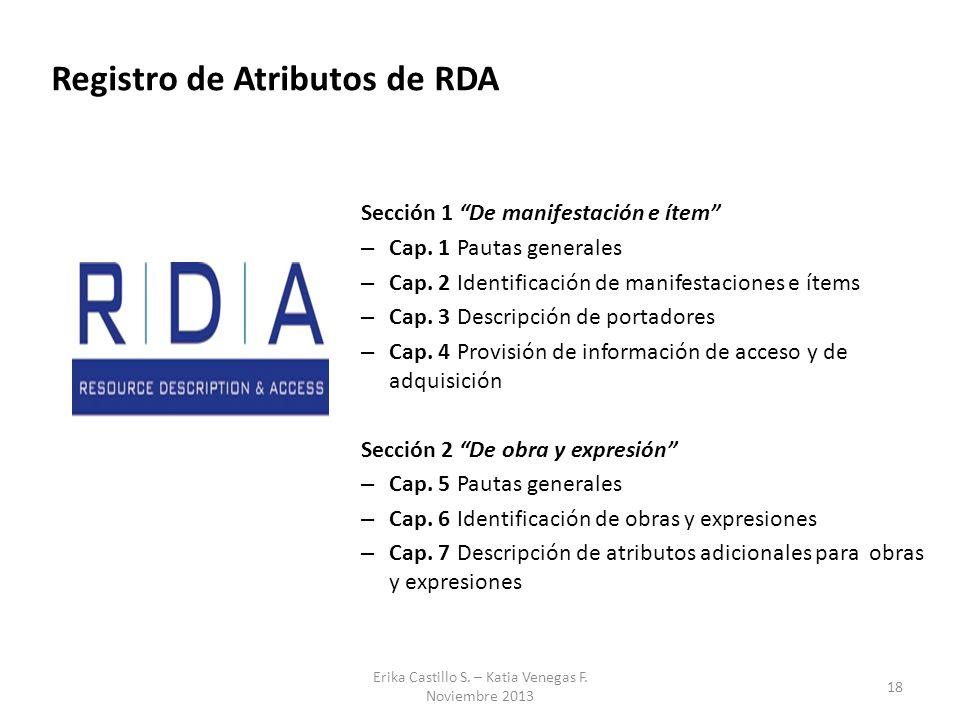 Registro de Atributos de RDA