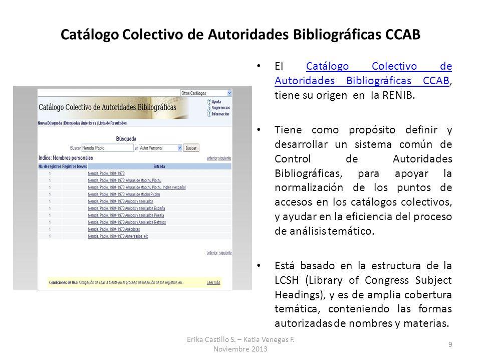Catálogo Colectivo de Autoridades Bibliográficas CCAB
