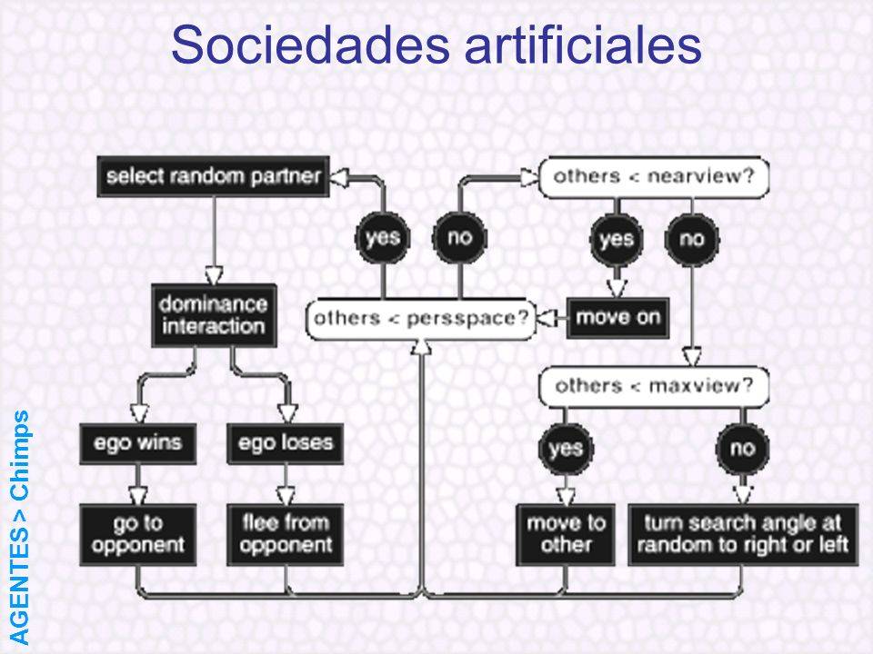 Sociedades artificiales
