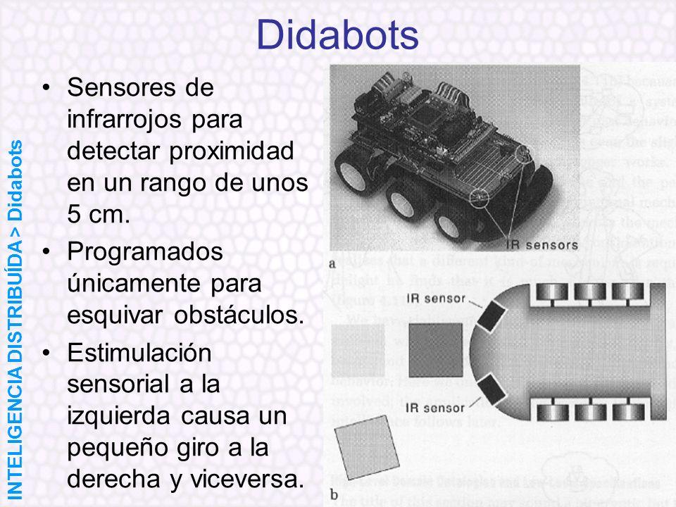 Didabots Sensores de infrarrojos para detectar proximidad en un rango de unos 5 cm. Programados únicamente para esquivar obstáculos.