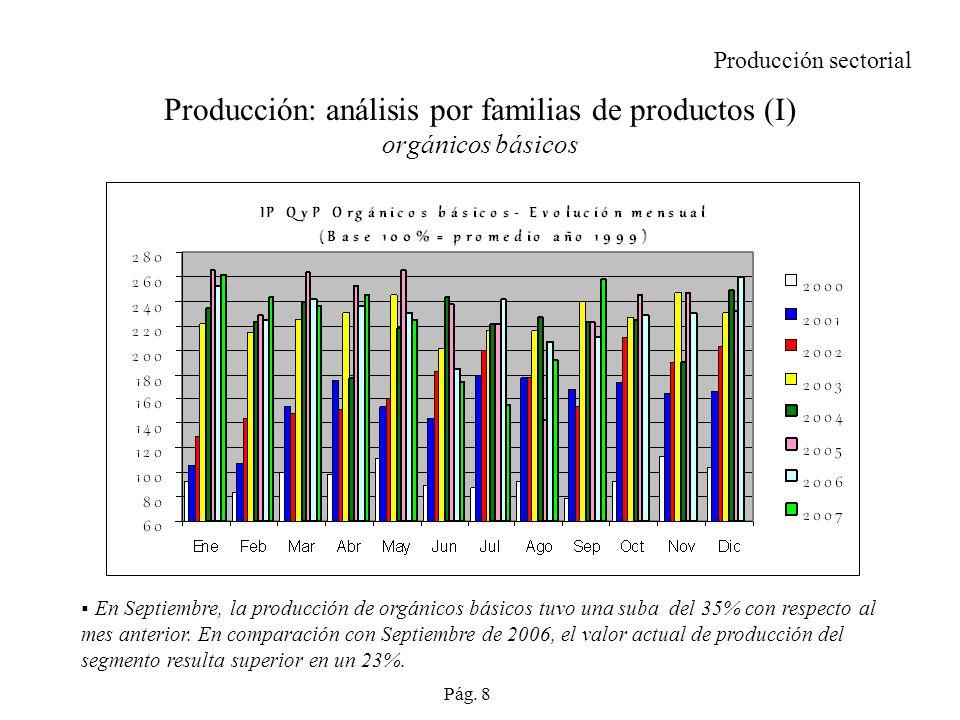 Producción: análisis por familias de productos (I) orgánicos básicos