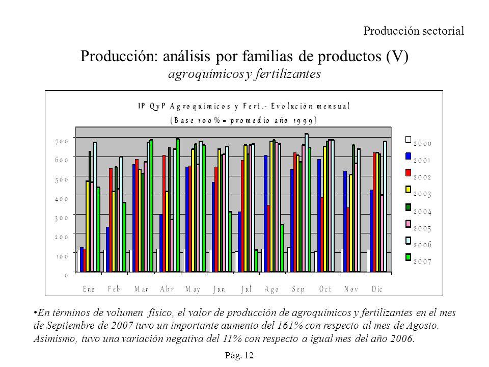 Producción sectorial Producción: análisis por familias de productos (V) agroquímicos y fertilizantes.