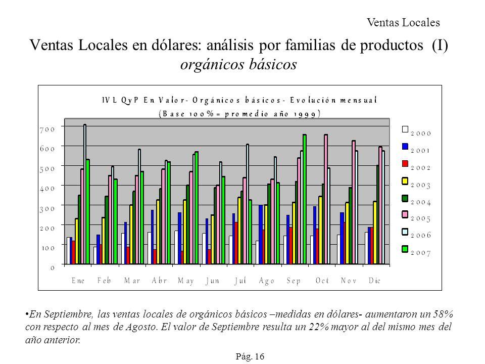 Ventas Locales Ventas Locales en dólares: análisis por familias de productos (I) orgánicos básicos.