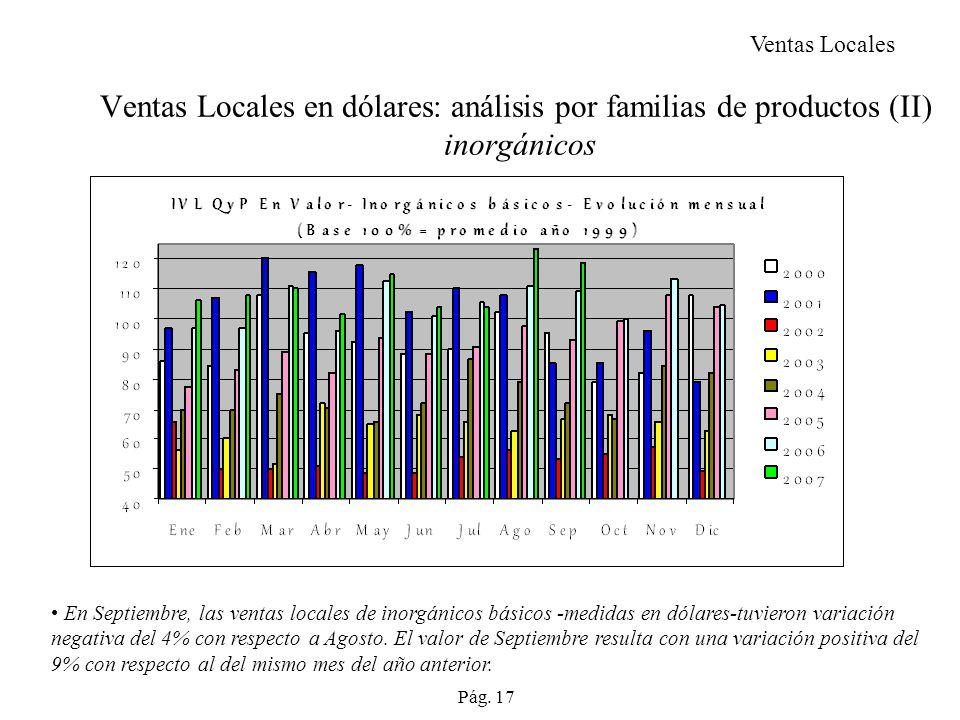 Ventas Locales Ventas Locales en dólares: análisis por familias de productos (II) inorgánicos.