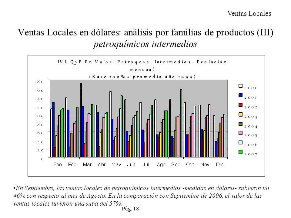 Ventas Locales Ventas Locales en dólares: análisis por familias de productos (III) petroquímicos intermedios.