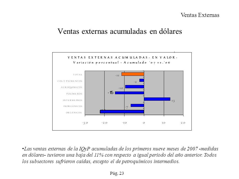 Ventas externas acumuladas en dólares