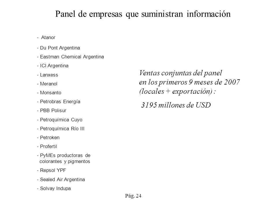 Panel de empresas que suministran información