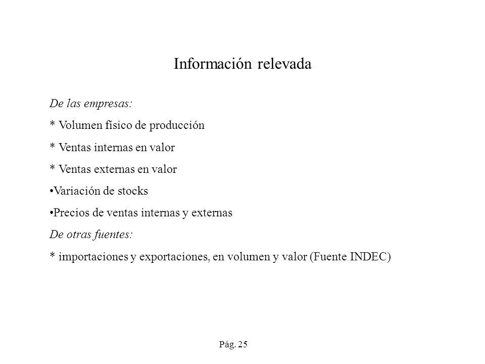 Información relevada De las empresas: * Volumen físico de producción