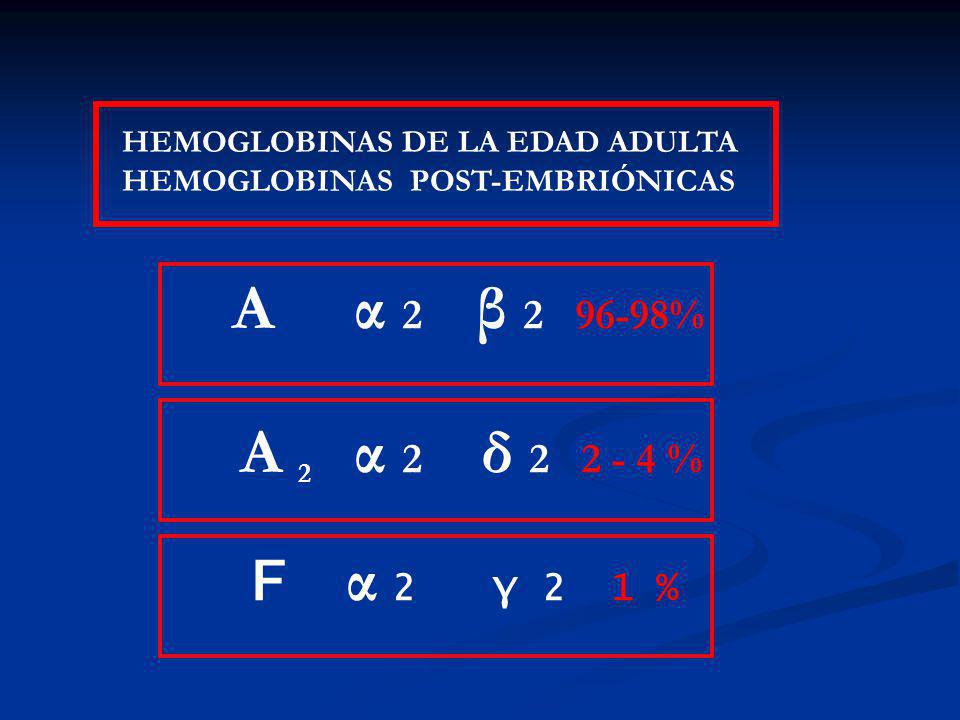 HEMOGLOBINAS DE LA EDAD ADULTA