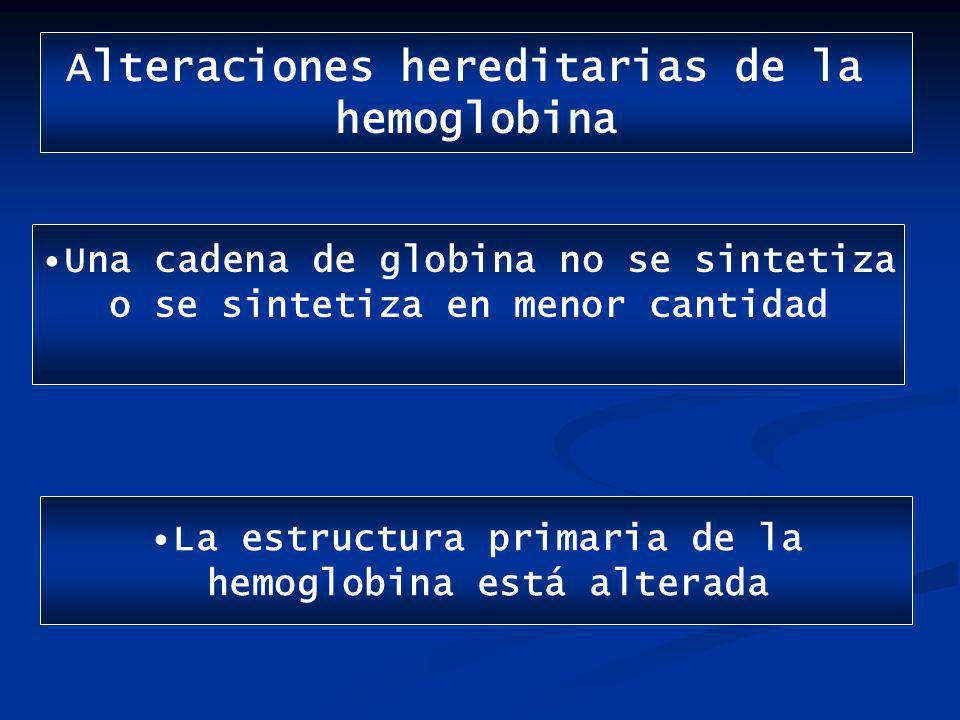 Alteraciones hereditarias de la hemoglobina