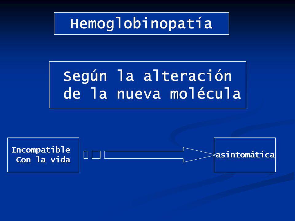 Hemoglobinopatía Según la alteración de la nueva molécula