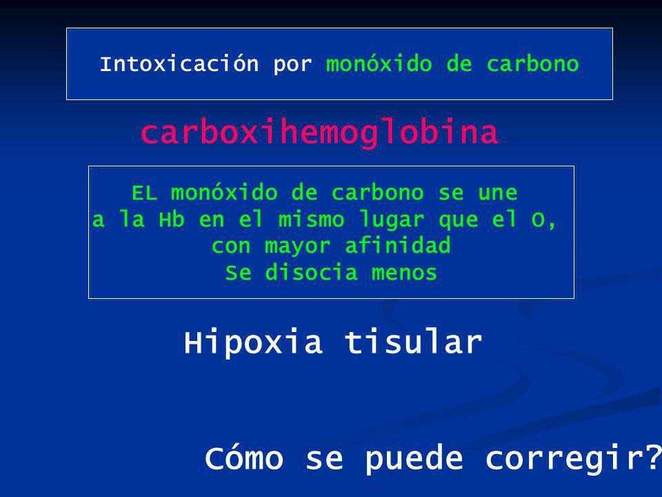 carboxihemoglobina Hipoxia tisular Cómo se puede corregir