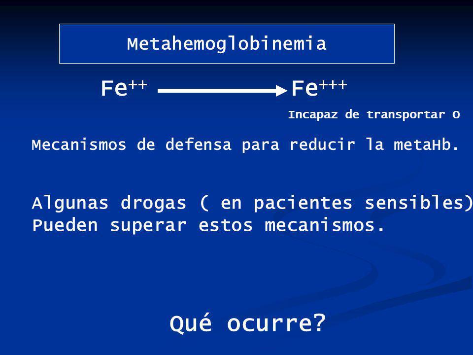 Fe++ Fe+++ Qué ocurre Metahemoglobinemia