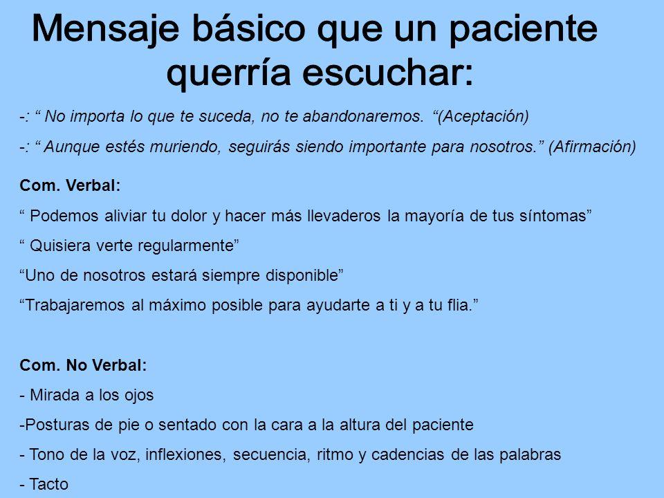 Mensaje básico que un paciente