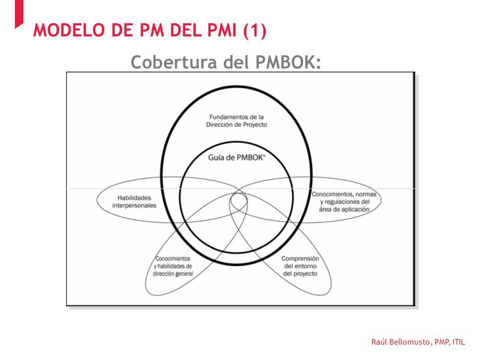 MODELO DE PM DEL PMI (1) Cobertura del PMBOK: