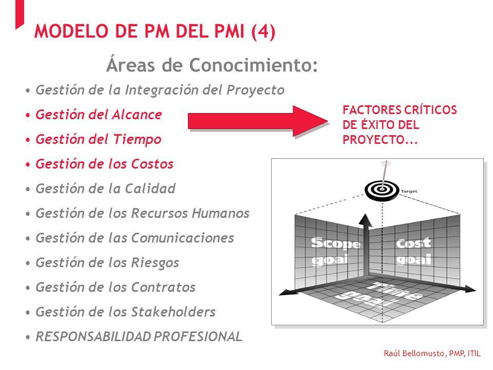 Áreas de Conocimiento: