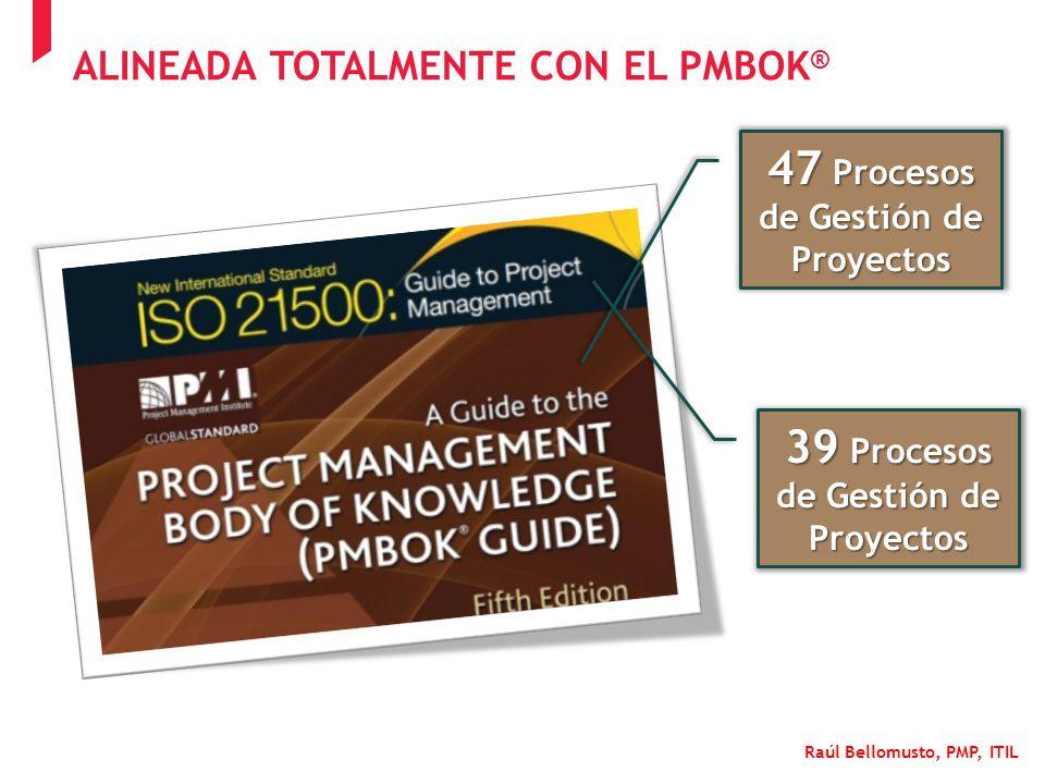47 Procesos de Gestión de Proyectos