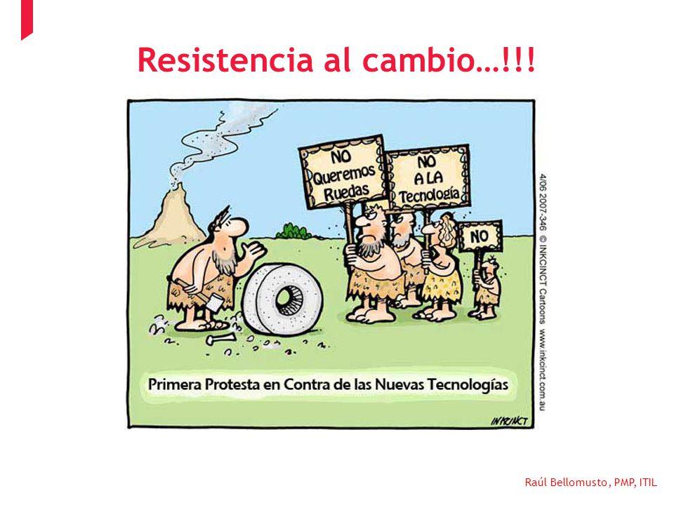 Resistencia al cambio…!!!