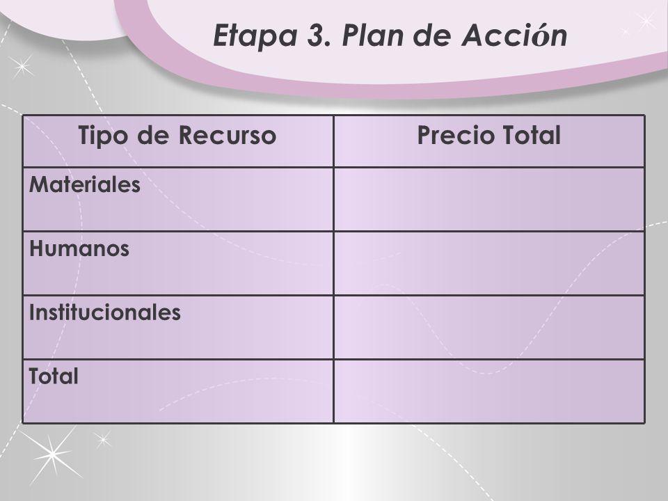 Etapa 3. Plan de Acción Tipo de Recurso Precio Total Materiales