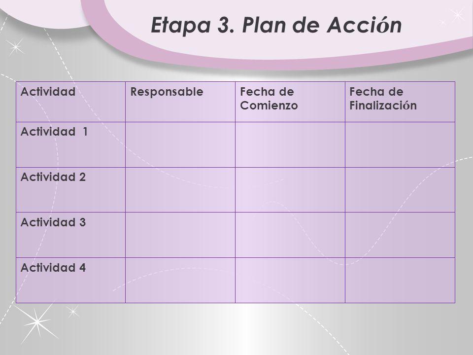Etapa 3. Plan de Acción Actividad Responsable Fecha de Comienzo