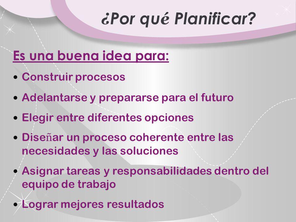 ¿Por qué Planificar Es una buena idea para: Construir procesos