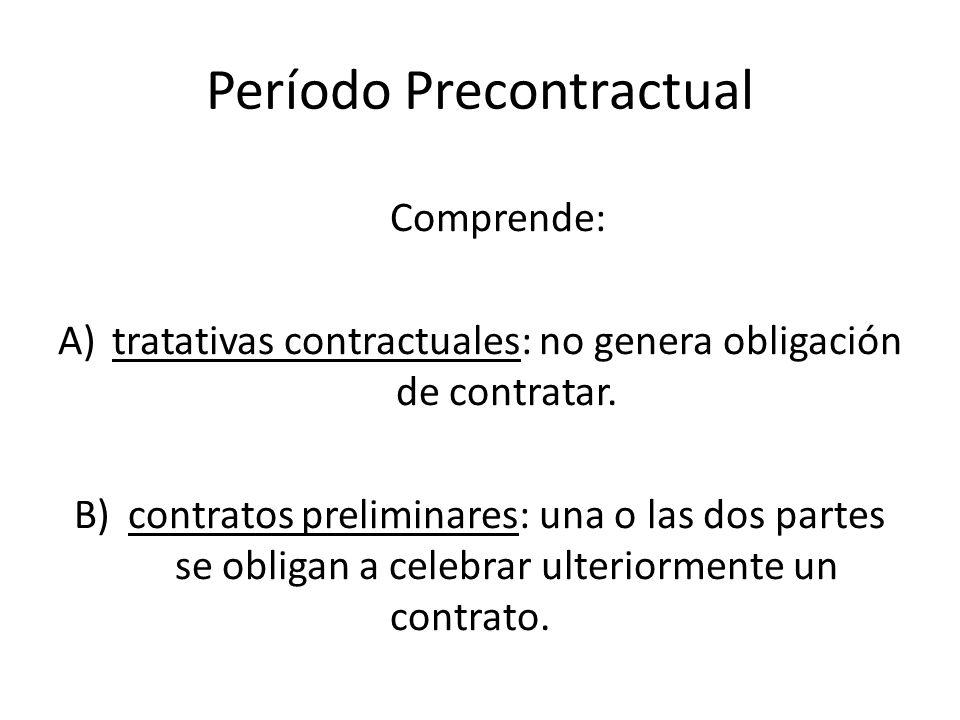 Período Precontractual