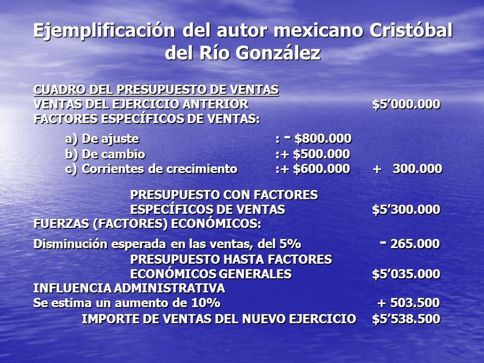 Ejemplificación del autor mexicano Cristóbal del Río González