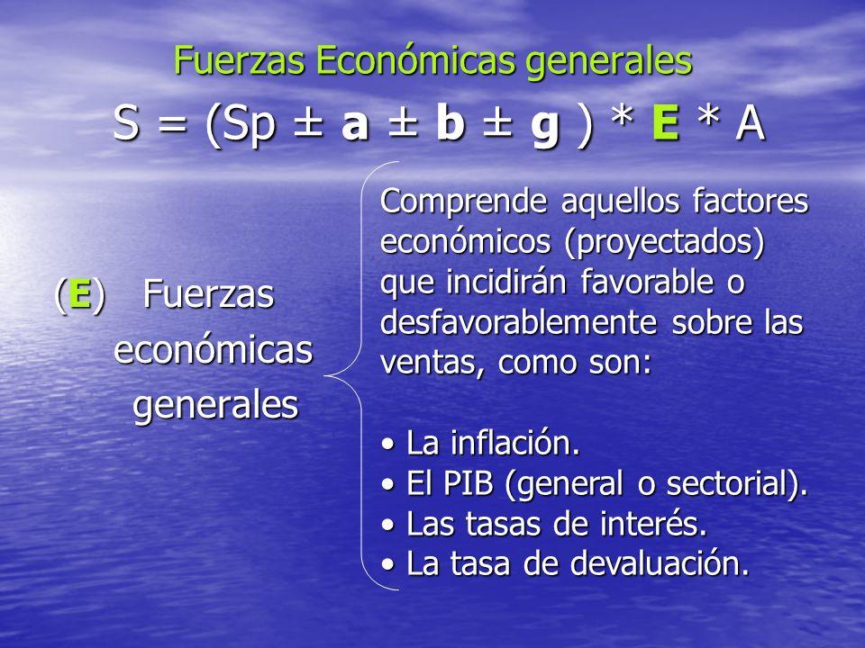Fuerzas Económicas generales S = (Sp ± a ± b ± g ) * E * A