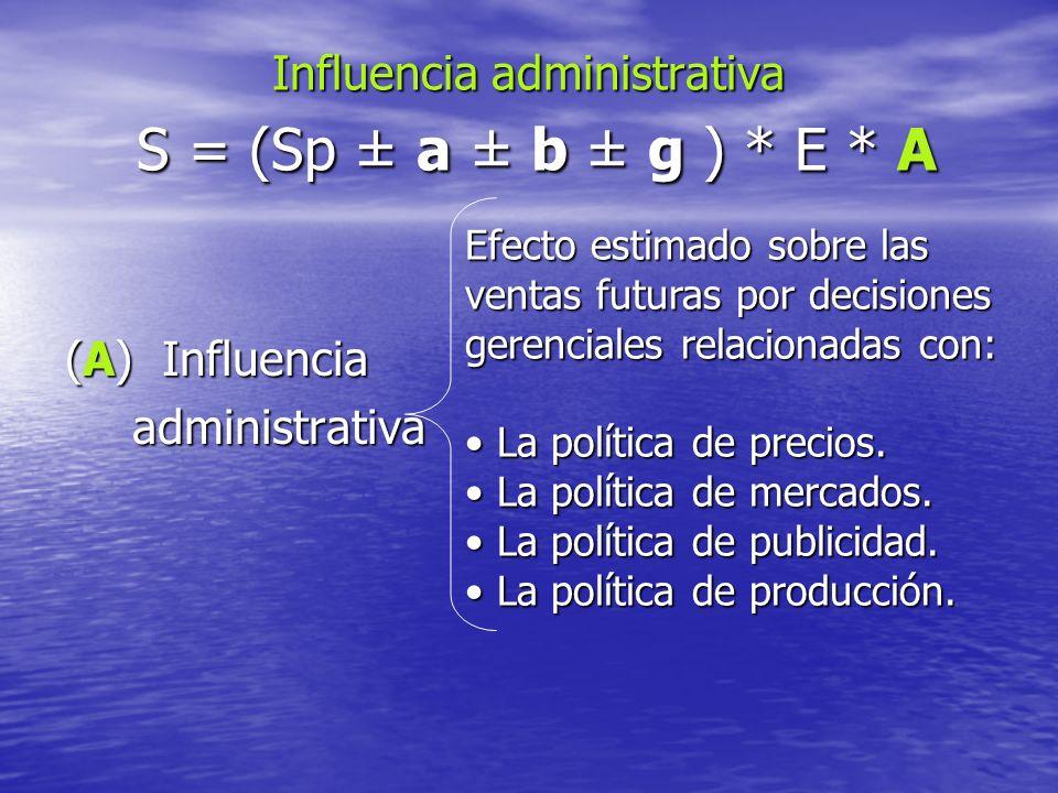 Influencia administrativa S = (Sp ± a ± b ± g ) * E * A