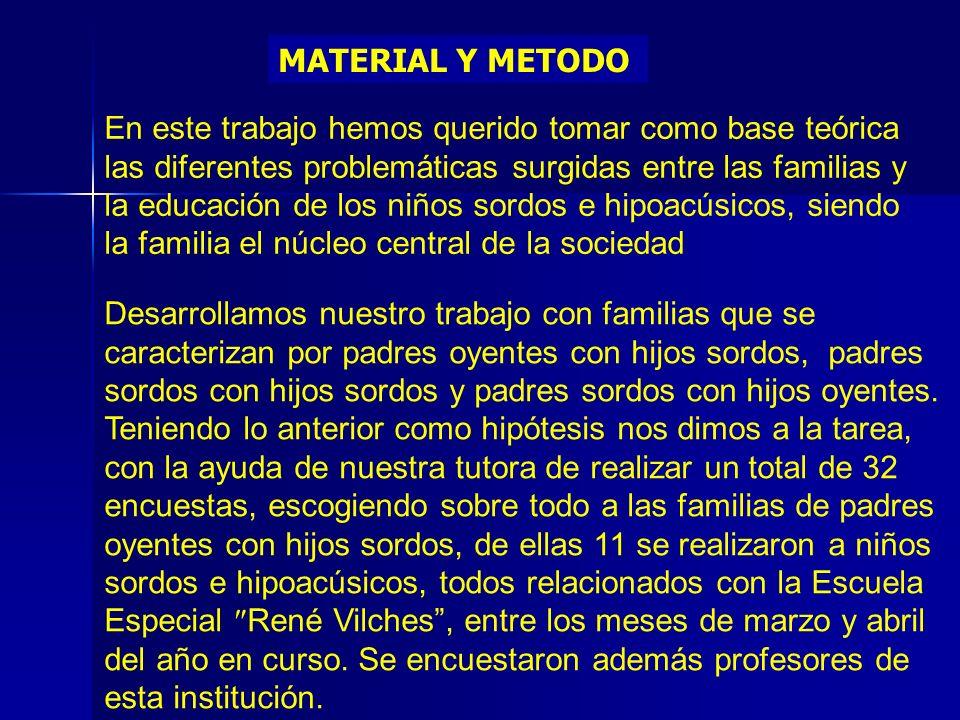 MATERIAL Y METODO
