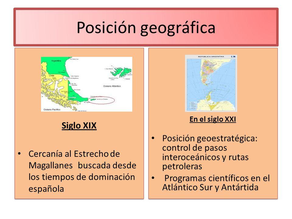 Posición geográfica En el siglo XIX Siglo XIX