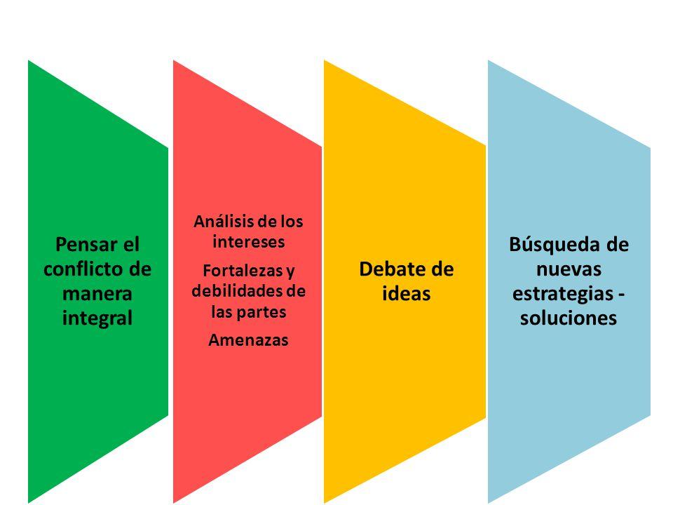 Pensar el conflicto de manera integral Debate de ideas