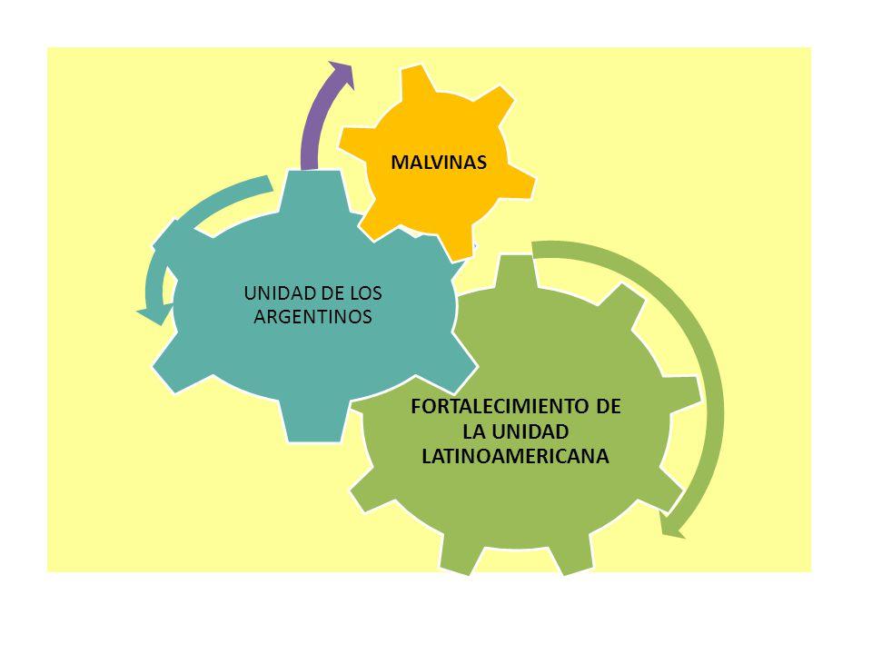 FORTALECIMIENTO DE LA UNIDAD LATINOAMERICANA