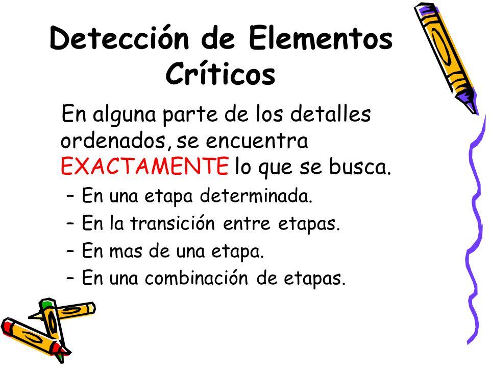 Detección de Elementos Críticos