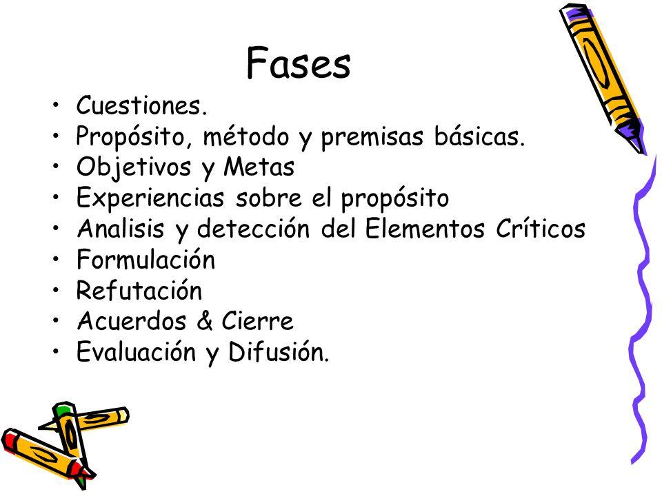 Fases Cuestiones. Propósito, método y premisas básicas.