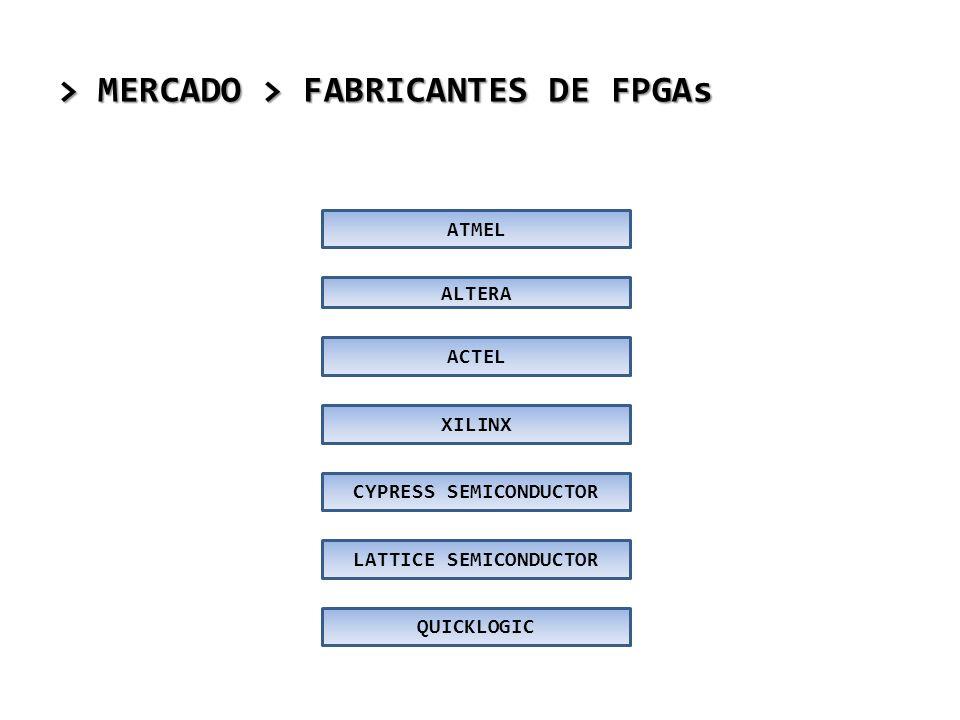 > MERCADO > FABRICANTES DE FPGAs