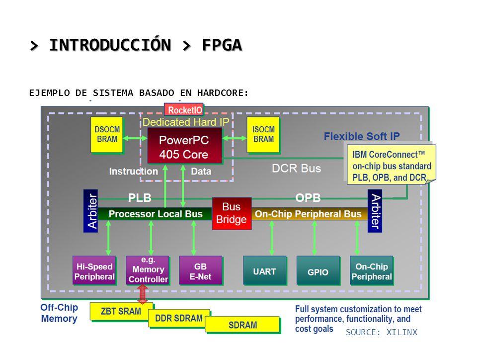 > INTRODUCCIÓN > FPGA