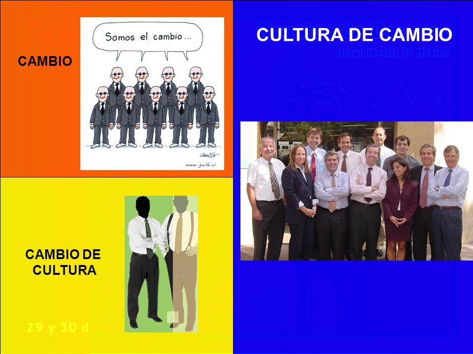 CULTURA DE CAMBIO CAMBIO CAMBIO DE CULTURA